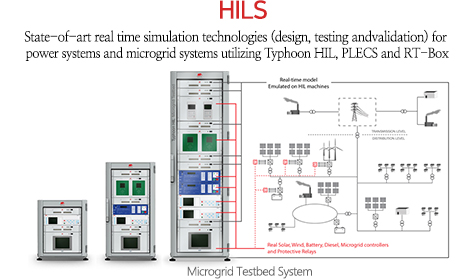 HILS : State-of-art real time simulation technologies (design, testing andvalidation) for  power systems and microgrid systems utilizing Typhoon HIL, PLECS and RT-Box